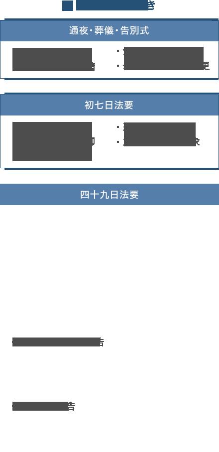 【その他の手続き】通夜・葬儀・告別式→(7日)初七日法要→四十九日法要→(4ヶ月)・所得税の準確定申告→・(10ヶ月)相続税の申告